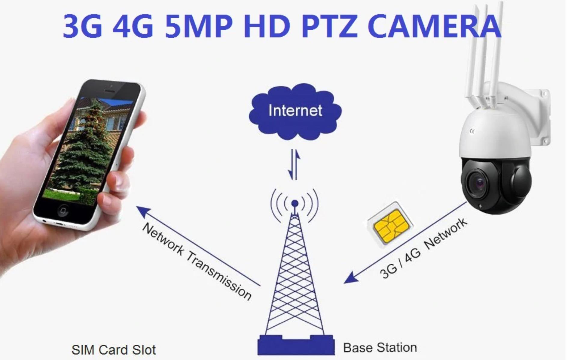 3G 4G 5MP PTZ Camera